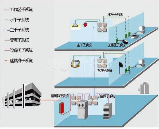 可承接各类综合布线工程业务